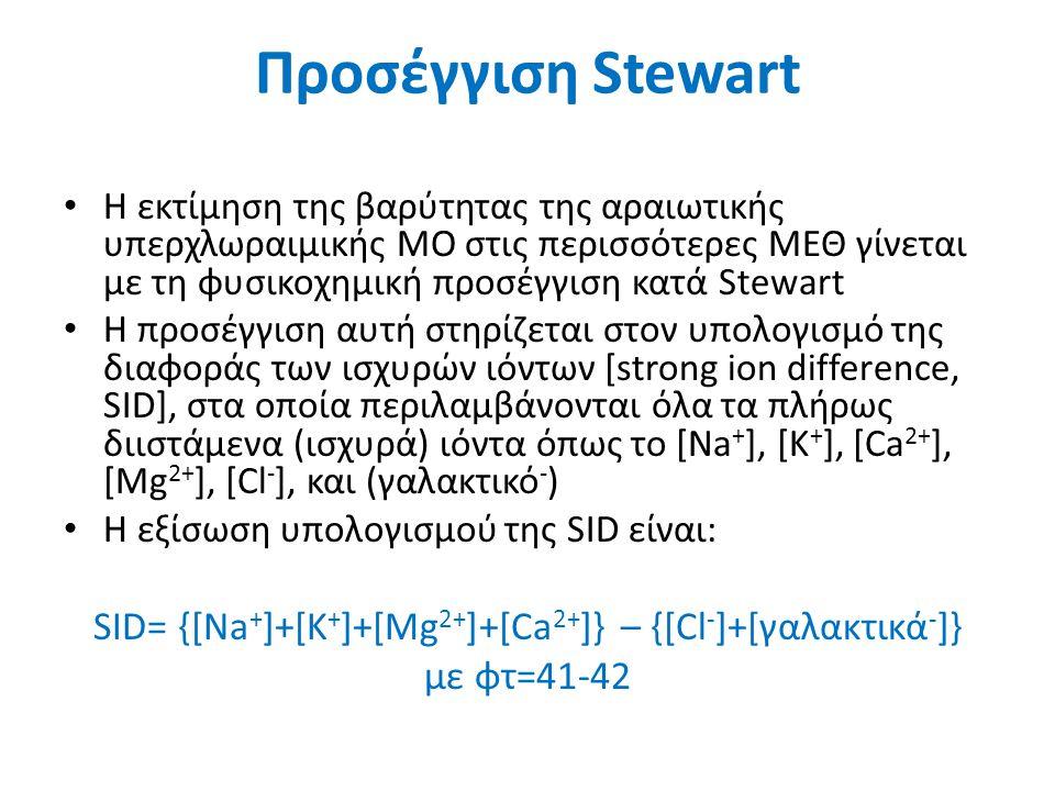 SID= {[Na+]+[K+]+[Mg2+]+[Ca2+]} – {[Cl-]+[γαλακτικά-]}